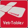 Vet-Tables Veterinary tables